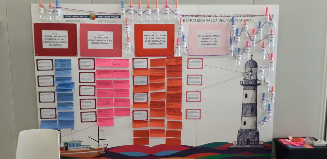 participacion-estrategia-vasca